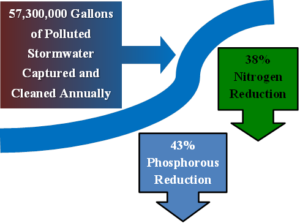 ellerbe polluted SW graphic